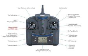 UDI U818A – Drohnen Fernsteuerung