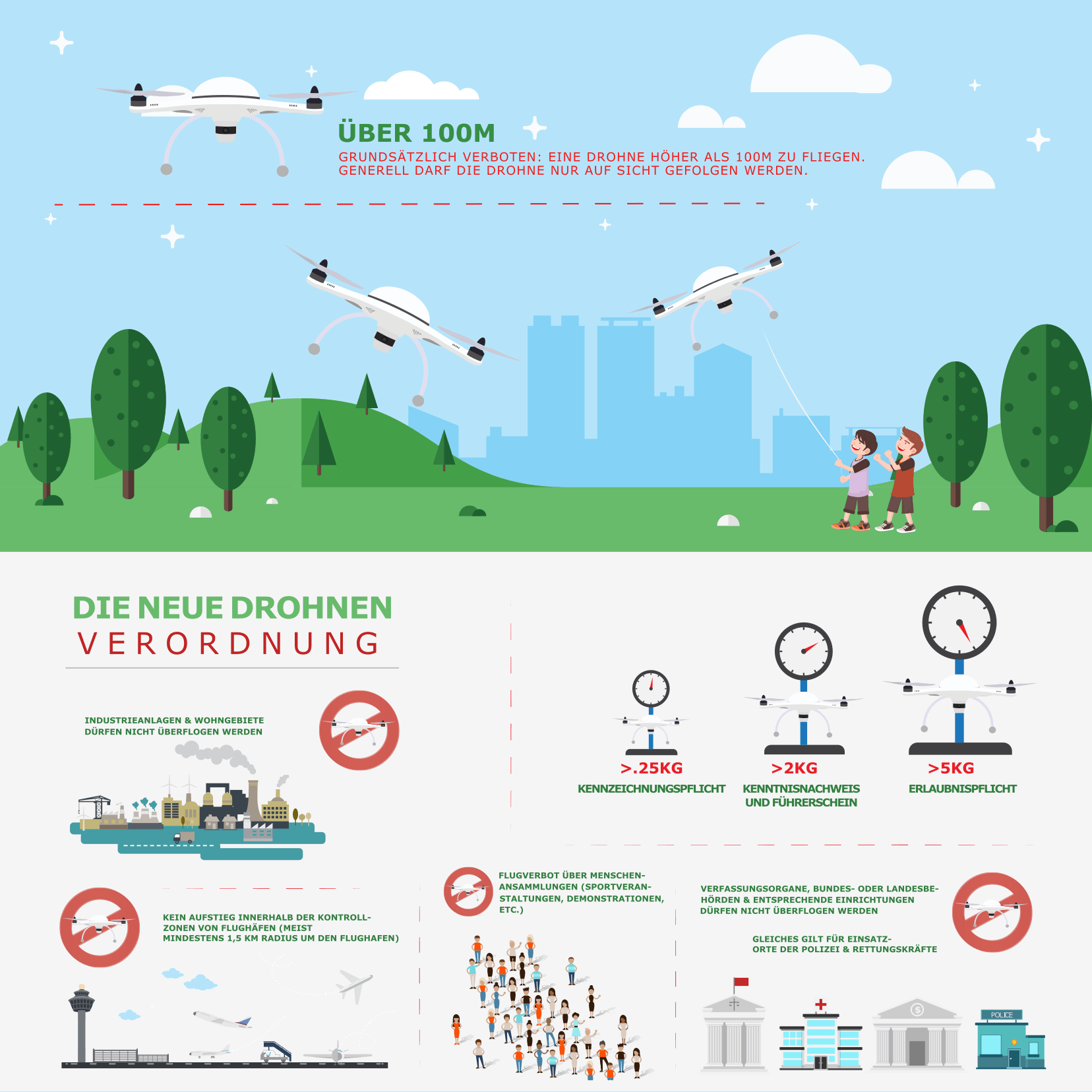 neues-drohnen-gesetz-plaketten-kennzeichnung-fuehrerschein