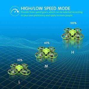 Eachine E016H - Drei unterschiedliche Geschwindigkeiten